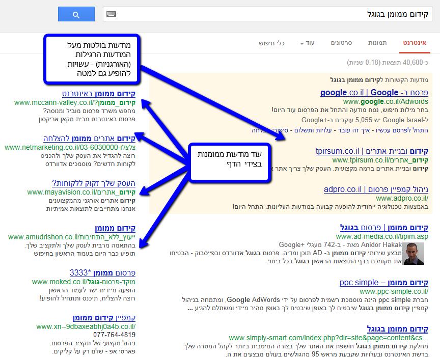 פרסום בגוגל לעסקים - מודעות בדף תוצאות החיפושים